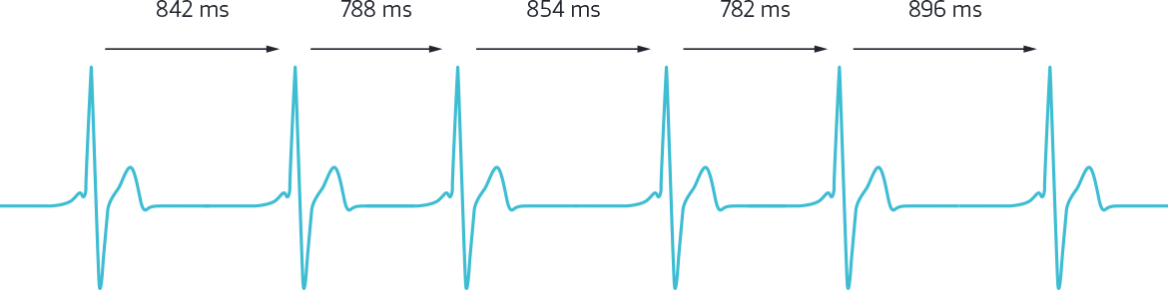 WUSM Heart Rate Variability Laboratory