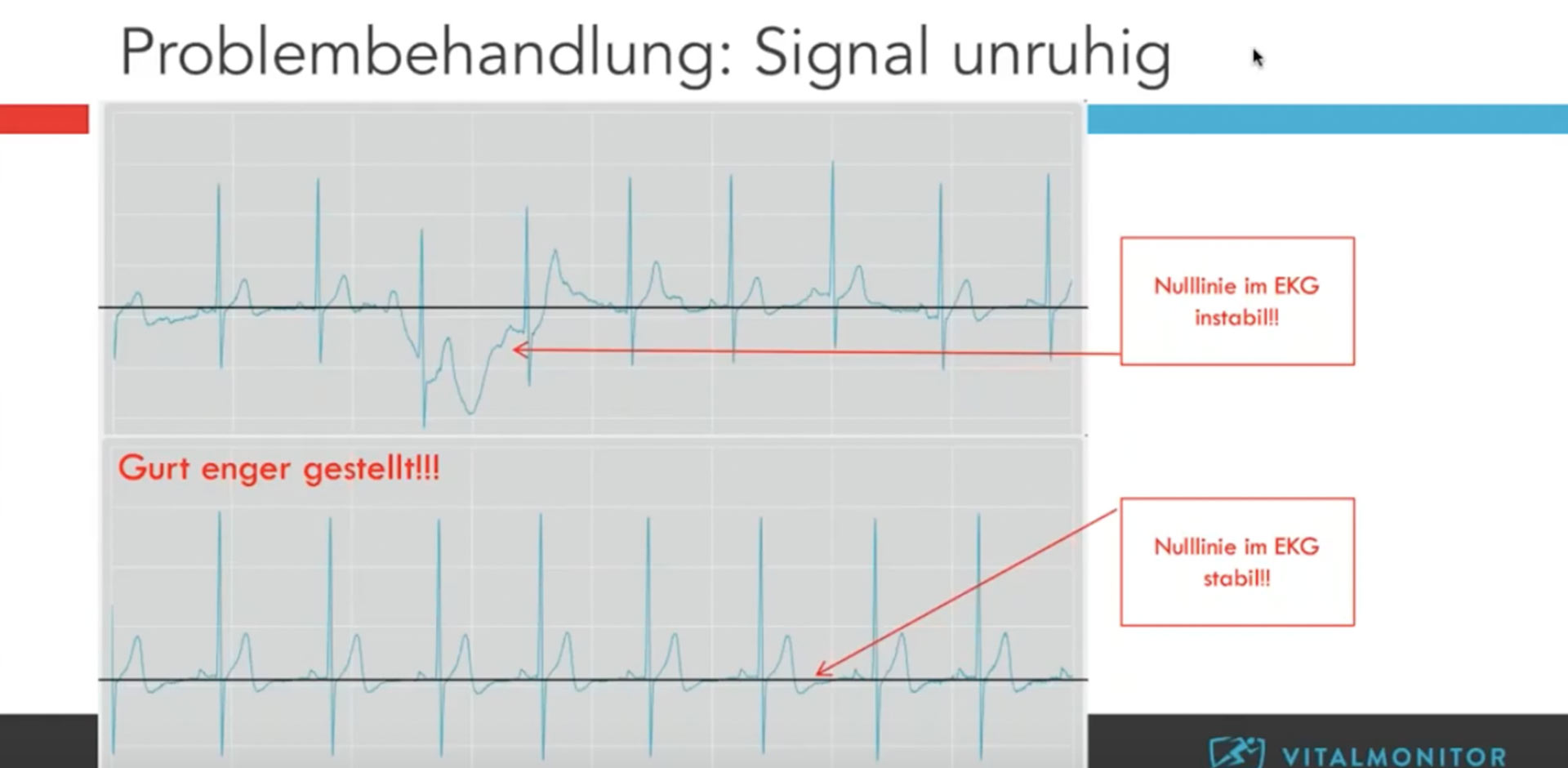 Messung Signal unruhig